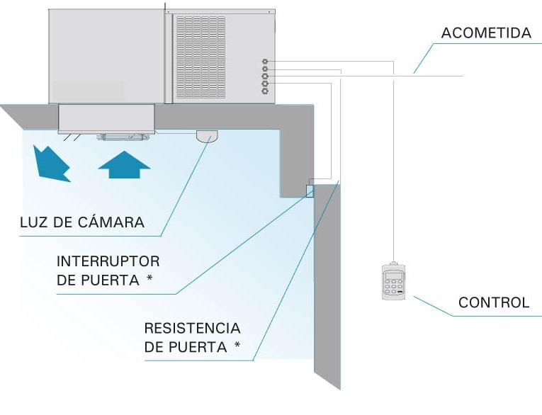 Kühlaggregate Monoblock Deckenstopfer